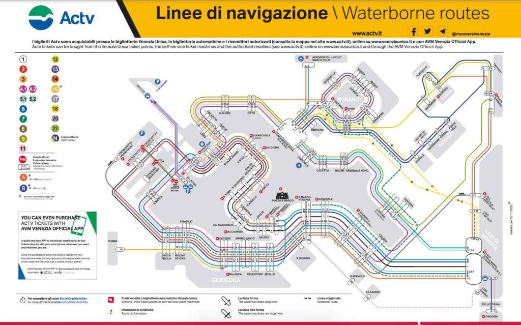 Le vaporetto - le bus sur l'eau de Venise: tarifs et informations